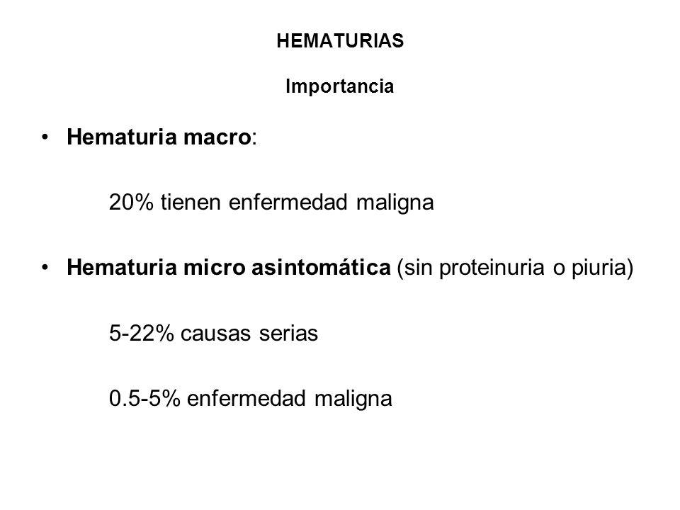 HEMATURIAS Importancia