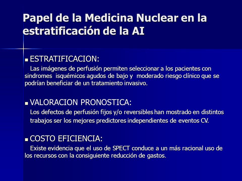 Papel de la Medicina Nuclear en la estratificación de la AI