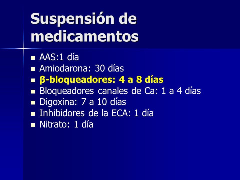 Suspensión de medicamentos
