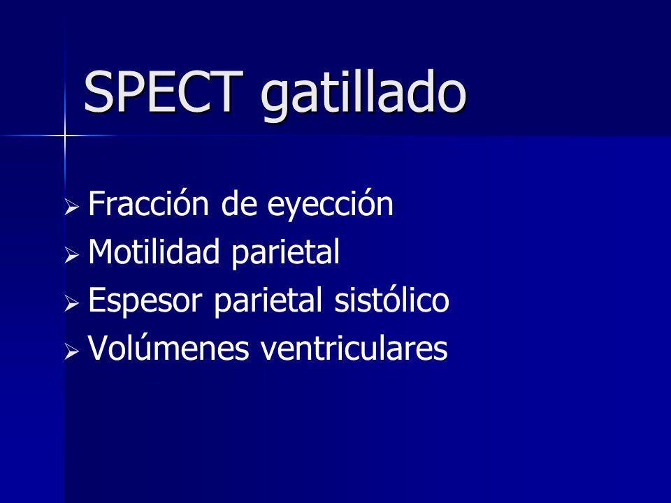 SPECT gatillado Fracción de eyección Motilidad parietal
