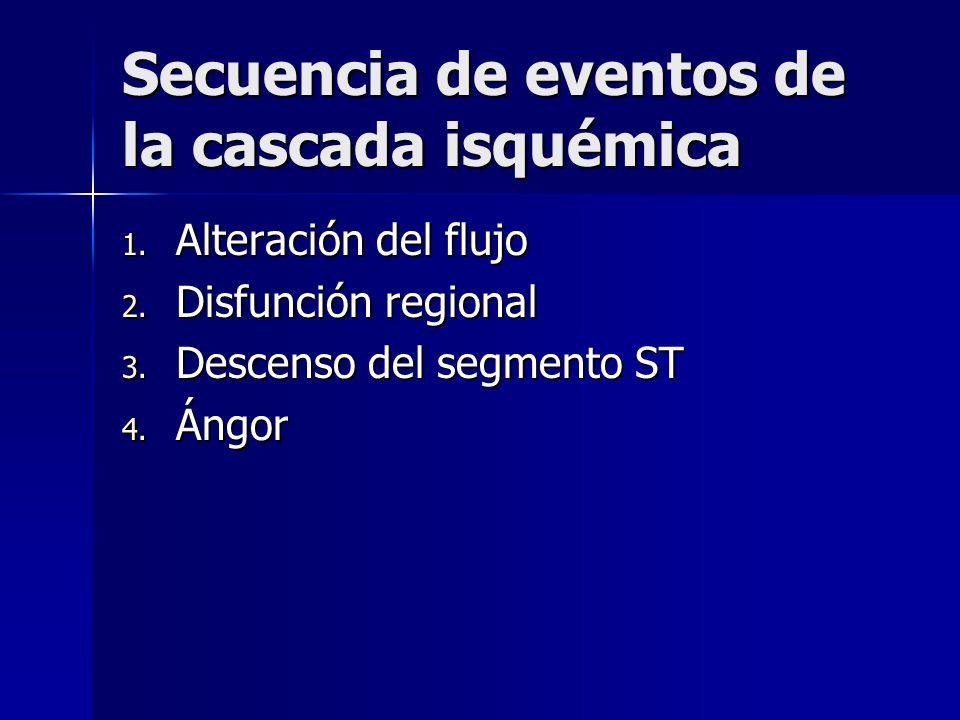 Secuencia de eventos de la cascada isquémica