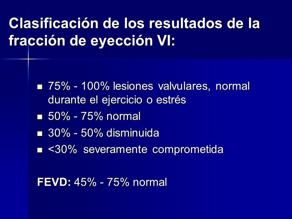 Clasificación de los resultados de la fracción de eyección VI: