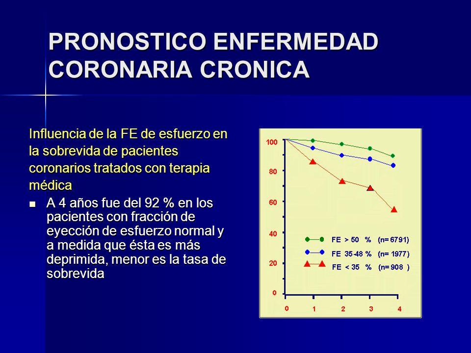 PRONOSTICO ENFERMEDAD CORONARIA CRONICA