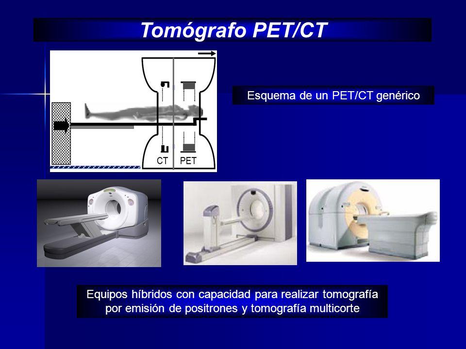 Esquema de un PET/CT genérico