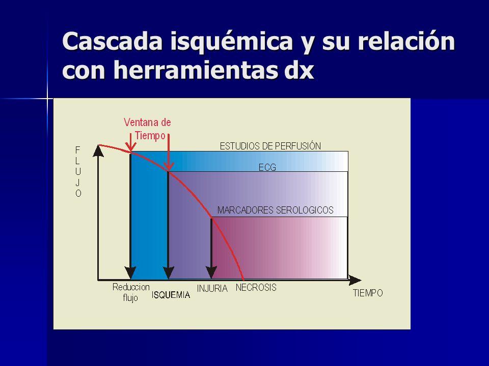 Cascada isquémica y su relación con herramientas dx