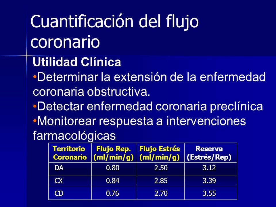 Cuantificación del flujo coronario