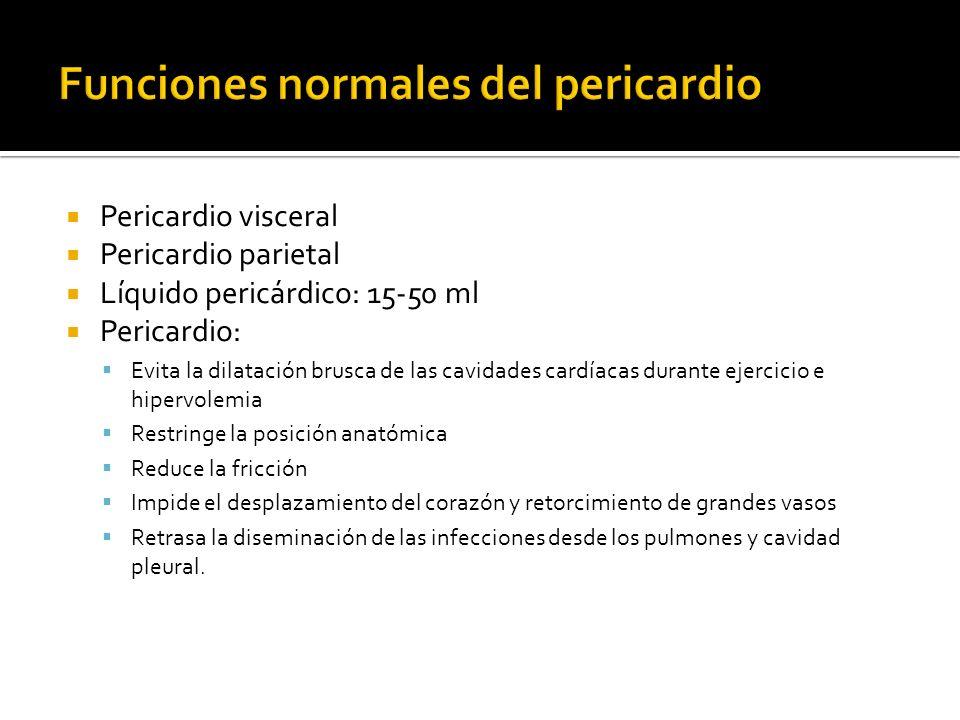 Funciones normales del pericardio