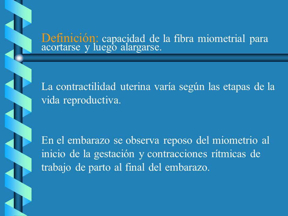 Definición: capacidad de la fibra miometrial para acortarse y luego alargarse.