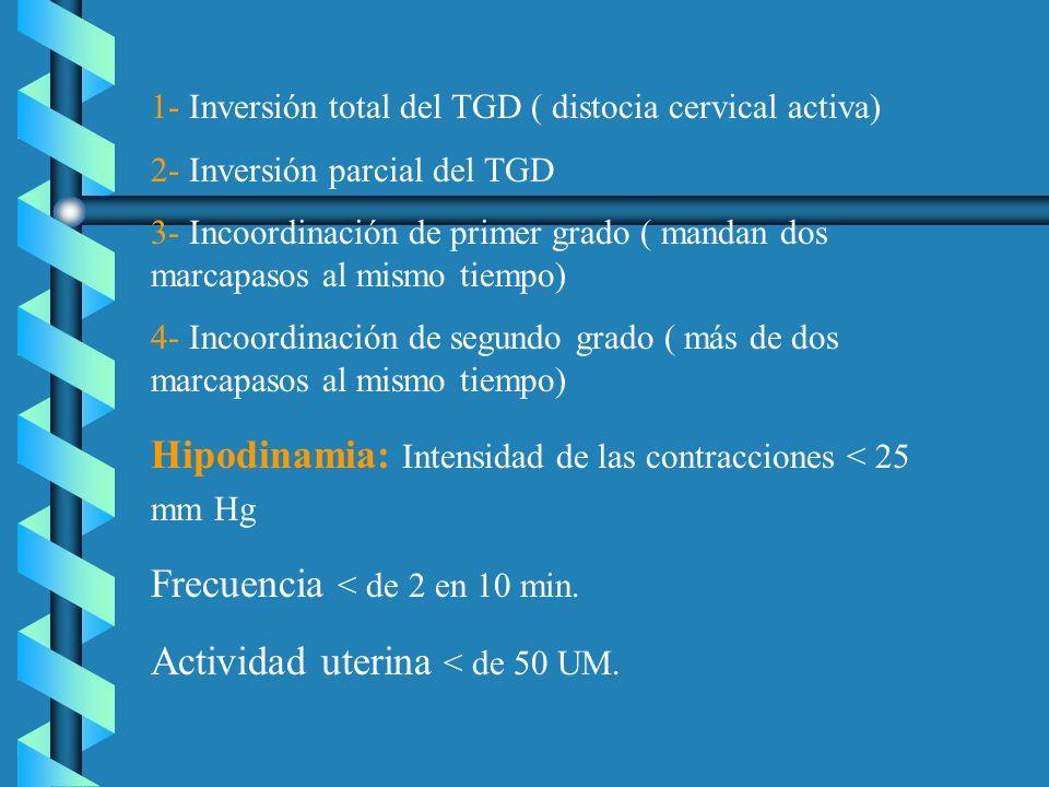 Hipodinamia: Intensidad de las contracciones < 25 mm Hg