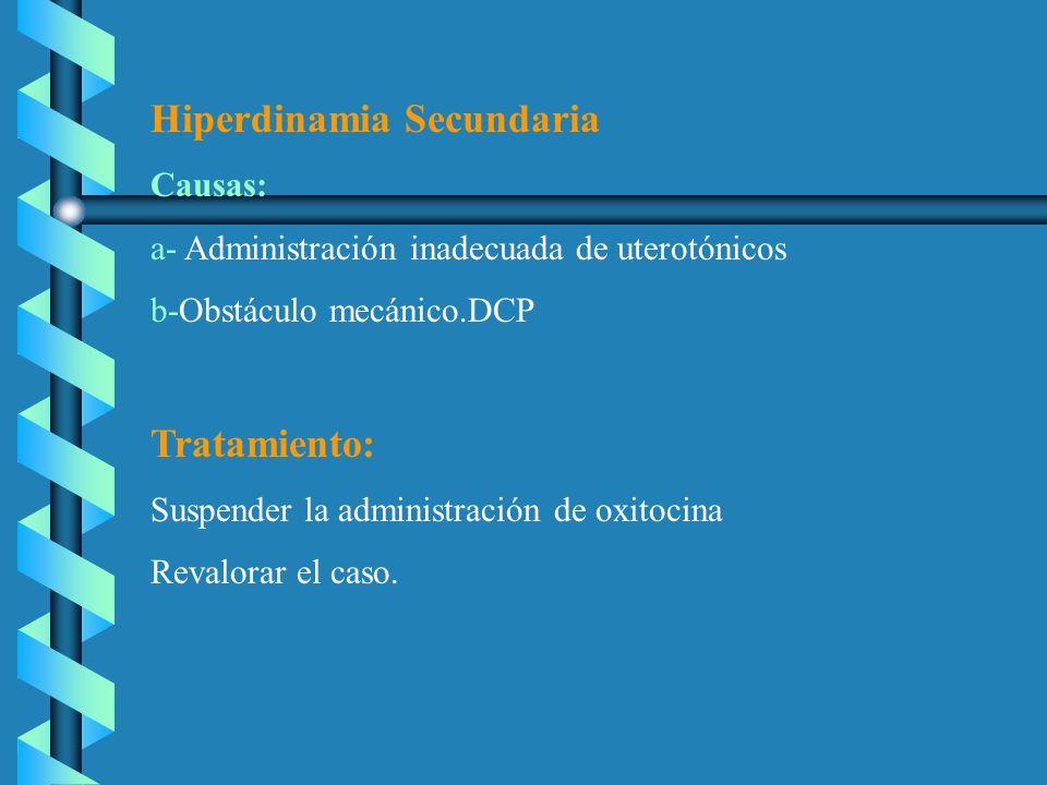 Hiperdinamia Secundaria