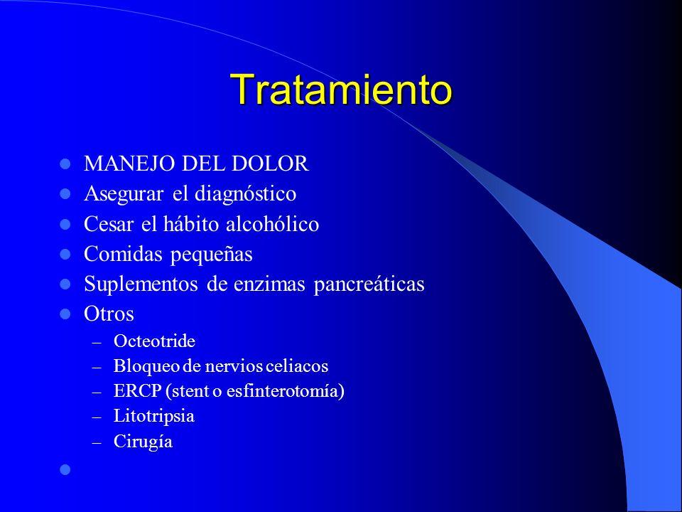 Tratamiento MANEJO DEL DOLOR Asegurar el diagnóstico