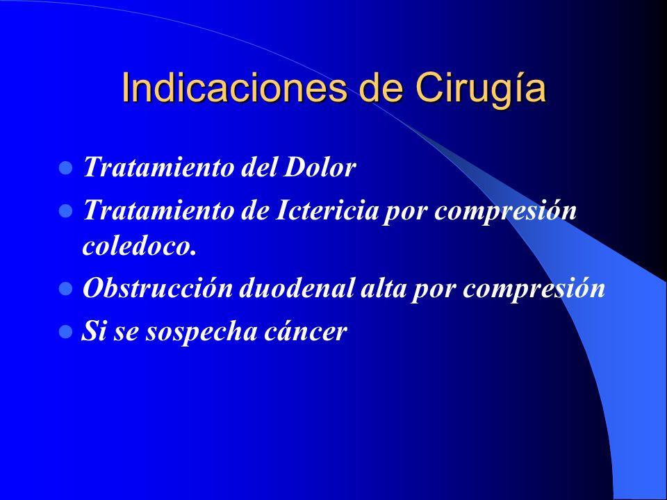 Indicaciones de Cirugía