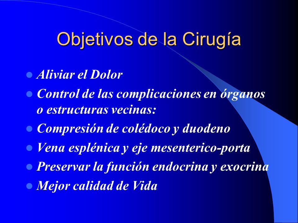 Objetivos de la Cirugía