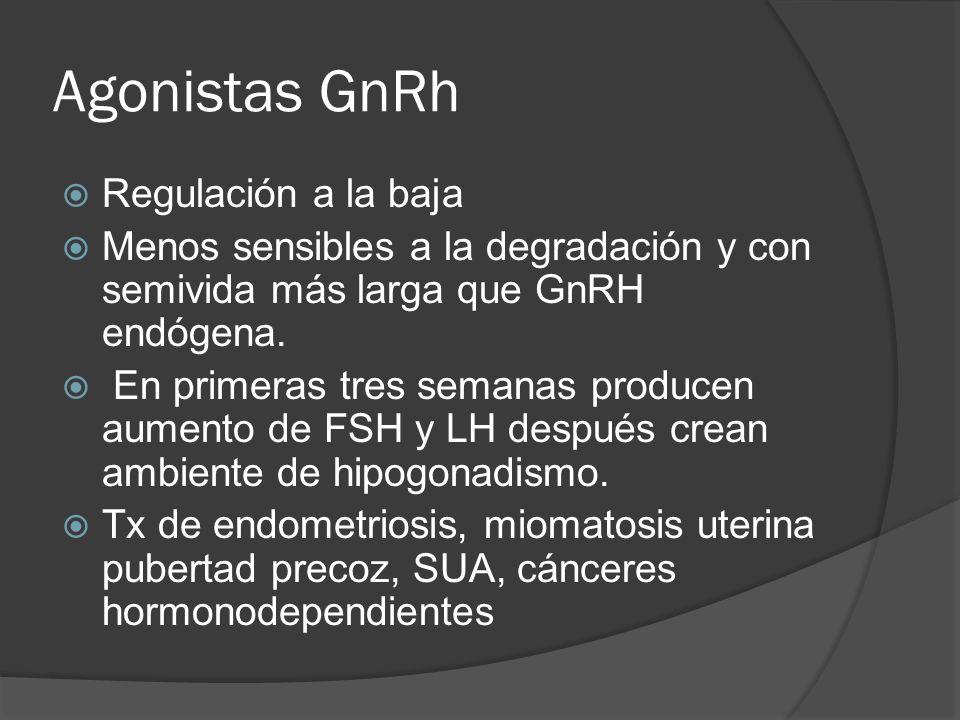 Agonistas GnRh Regulación a la baja