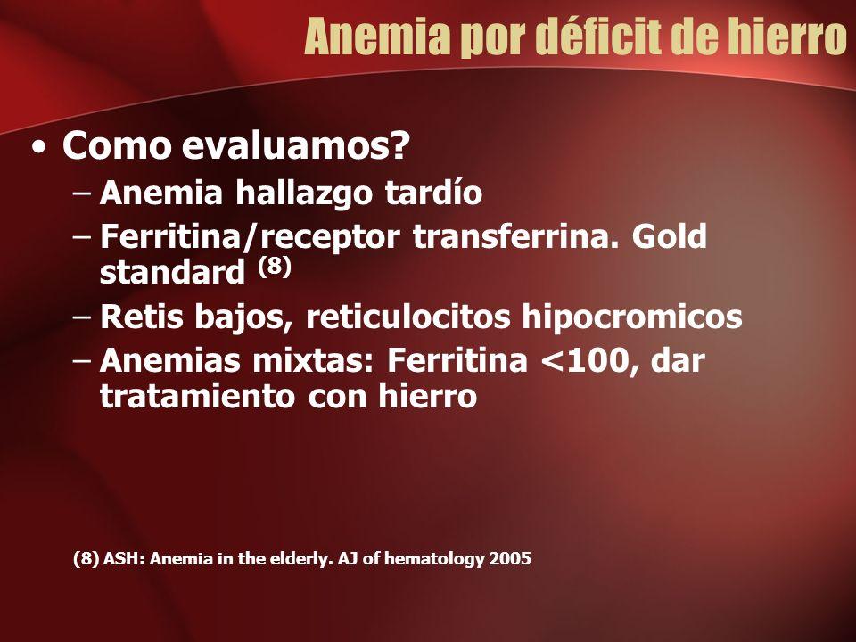Anemia por déficit de hierro