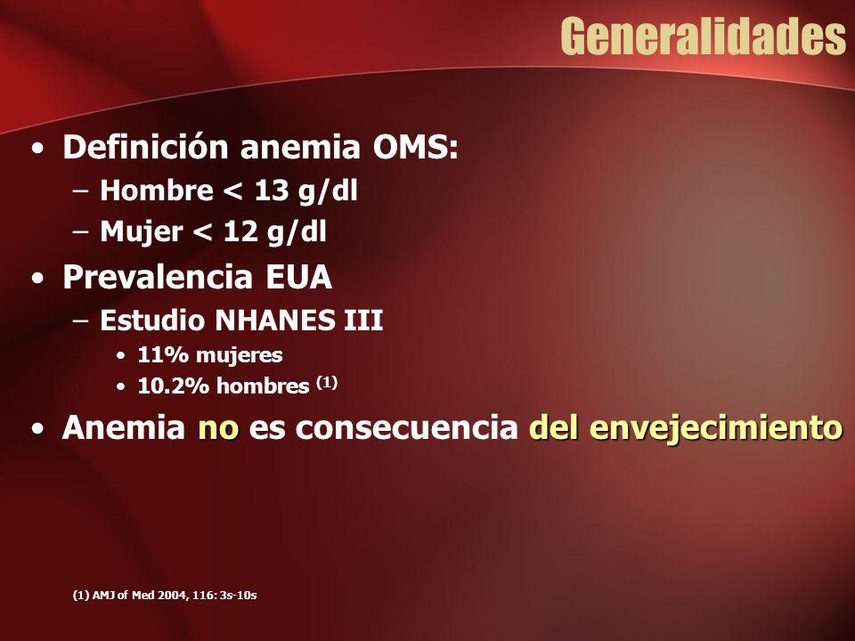 Generalidades Definición anemia OMS: Prevalencia EUA