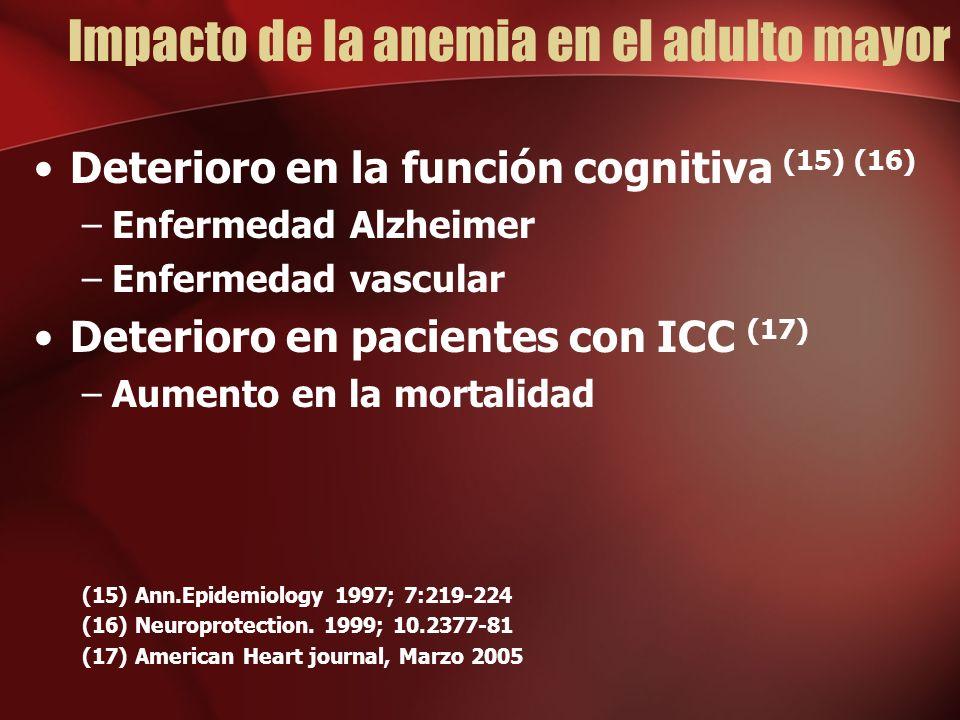 Impacto de la anemia en el adulto mayor