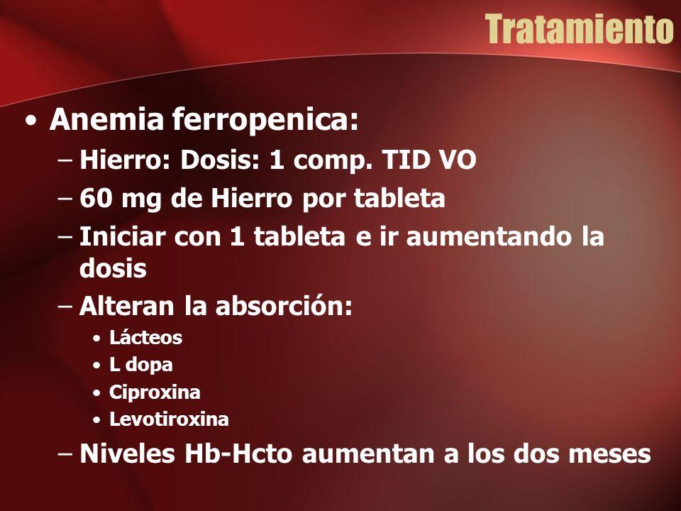Tratamiento Anemia ferropenica: Hierro: Dosis: 1 comp. TID VO