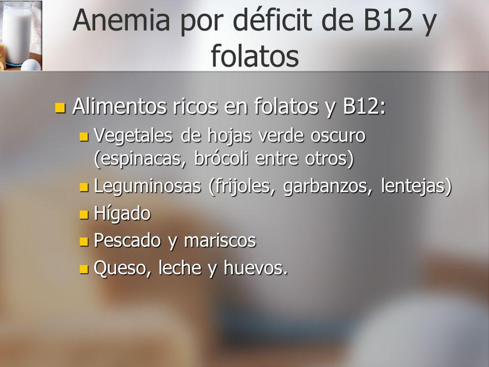 Anemia por déficit de B12 y folatos
