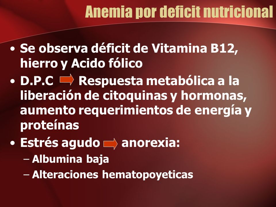 Anemia por deficit nutricional