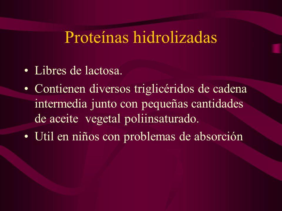 Proteínas hidrolizadas