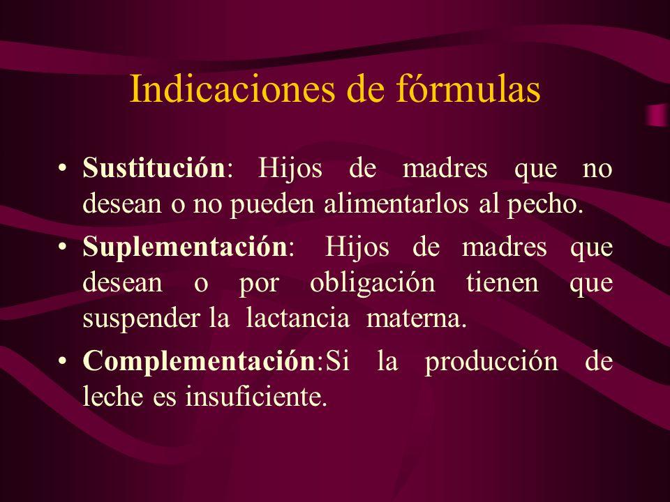 Indicaciones de fórmulas