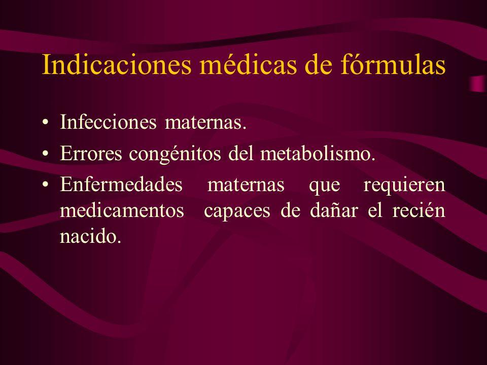 Indicaciones médicas de fórmulas