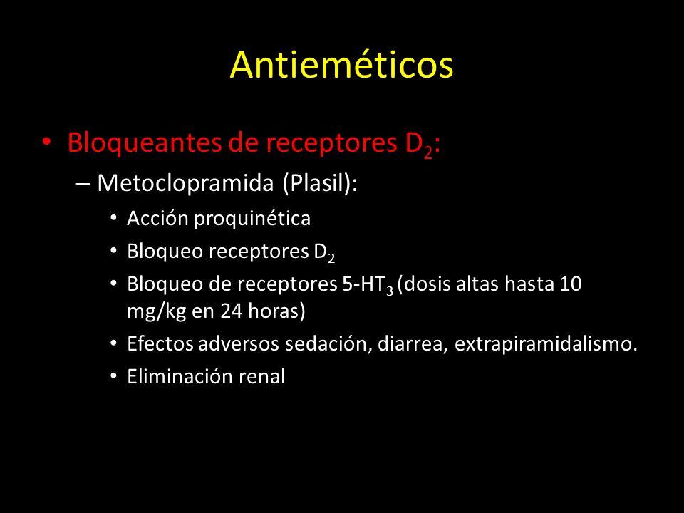 Antieméticos Bloqueantes de receptores D2: Metoclopramida (Plasil):