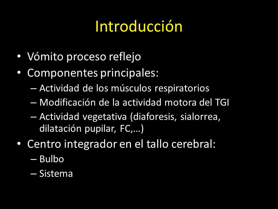 Introducción Vómito proceso reflejo Componentes principales: