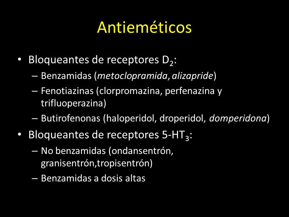 Antieméticos Bloqueantes de receptores D2: