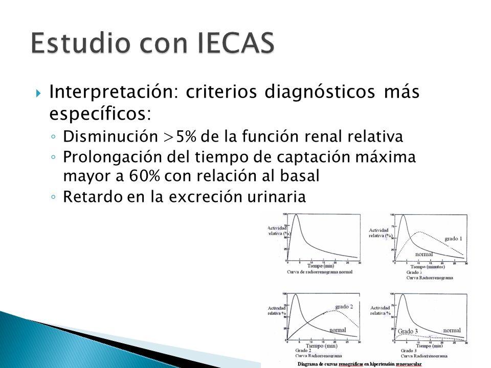 Estudio con IECAS Interpretación: criterios diagnósticos más específicos: Disminución >5% de la función renal relativa.