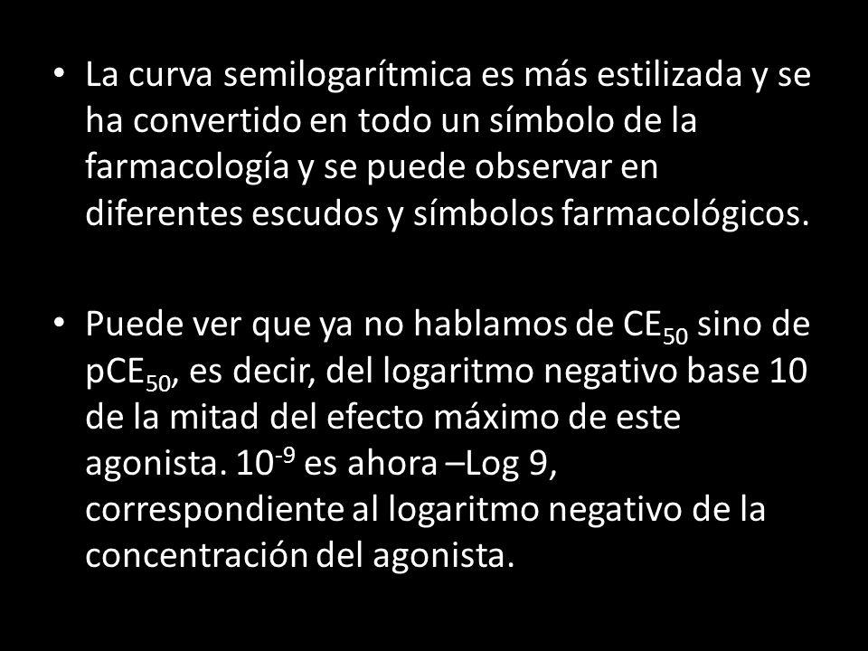 La curva semilogarítmica es más estilizada y se ha convertido en todo un símbolo de la farmacología y se puede observar en diferentes escudos y símbolos farmacológicos.