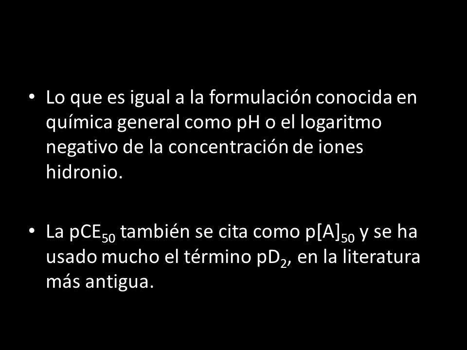 Lo que es igual a la formulación conocida en química general como pH o el logaritmo negativo de la concentración de iones hidronio.