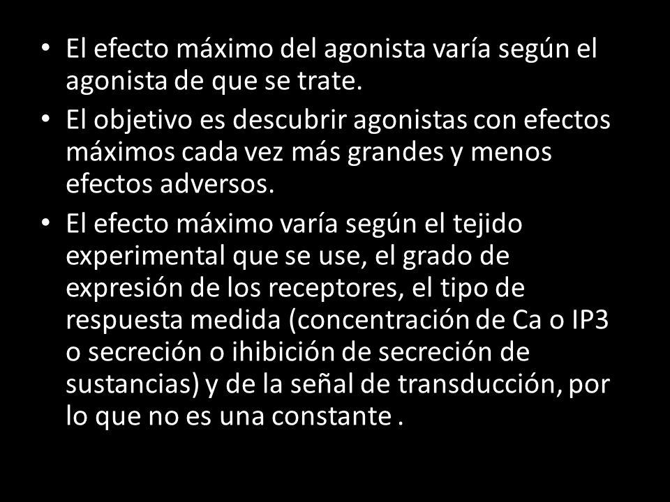 El efecto máximo del agonista varía según el agonista de que se trate.