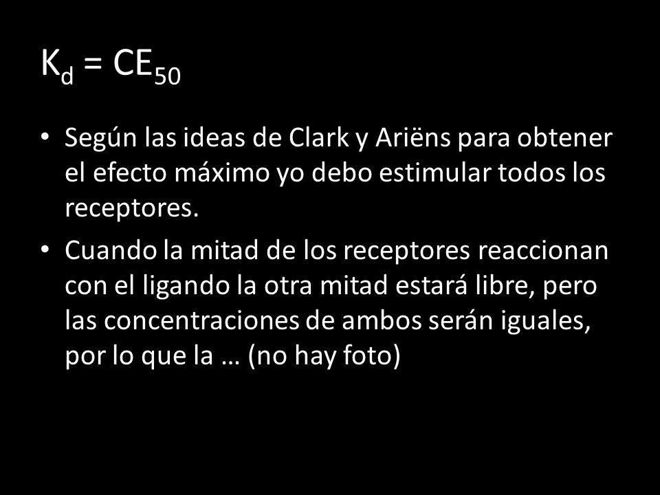 Kd = CE50 Según las ideas de Clark y Ariëns para obtener el efecto máximo yo debo estimular todos los receptores.