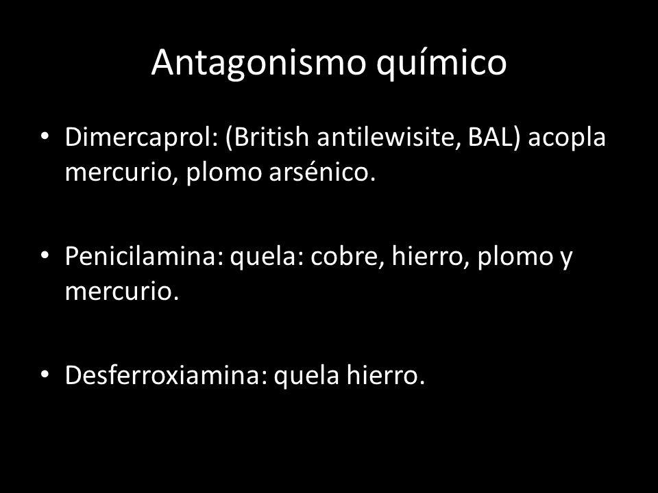 Antagonismo químico Dimercaprol: (British antilewisite, BAL) acopla mercurio, plomo arsénico. Penicilamina: quela: cobre, hierro, plomo y mercurio.