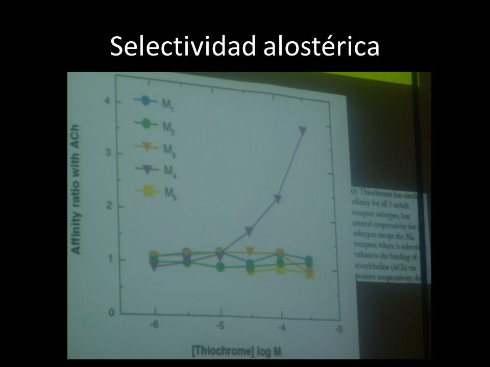 Selectividad alostérica