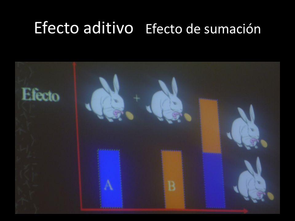 Efecto aditivo Efecto de sumación