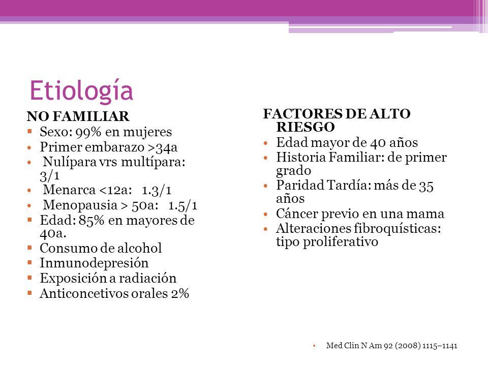 Etiología FACTORES DE ALTO RIESGO NO FAMILIAR Sexo: 99% en mujeres