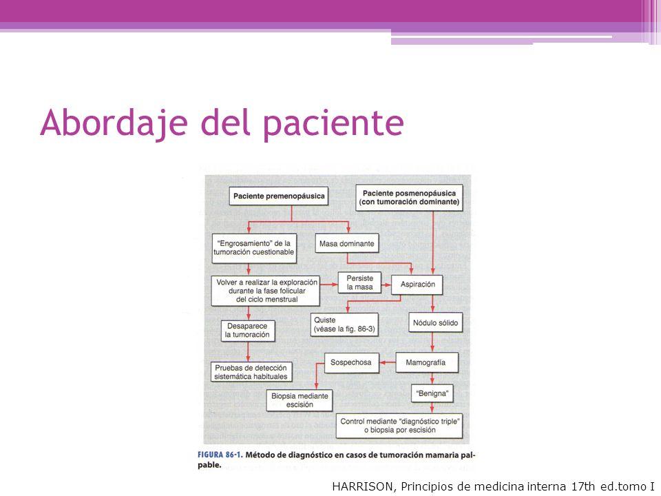 Abordaje del paciente HARRISON, Principios de medicina interna 17th ed.tomo I