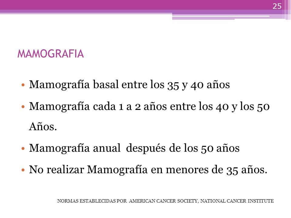 Mamografía basal entre los 35 y 40 años
