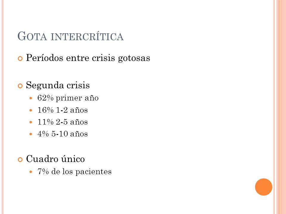 Gota intercrítica Períodos entre crisis gotosas Segunda crisis