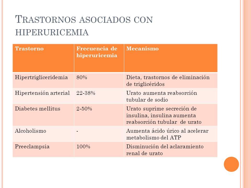Trastornos asociados con hiperuricemia