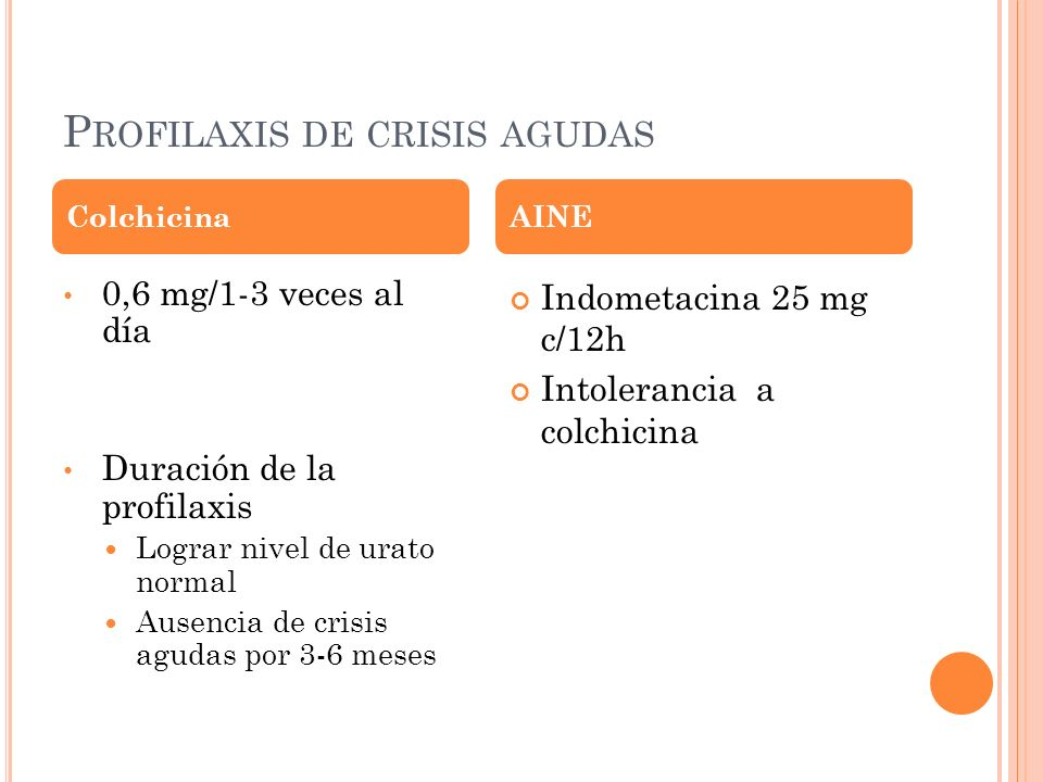 Profilaxis de crisis agudas