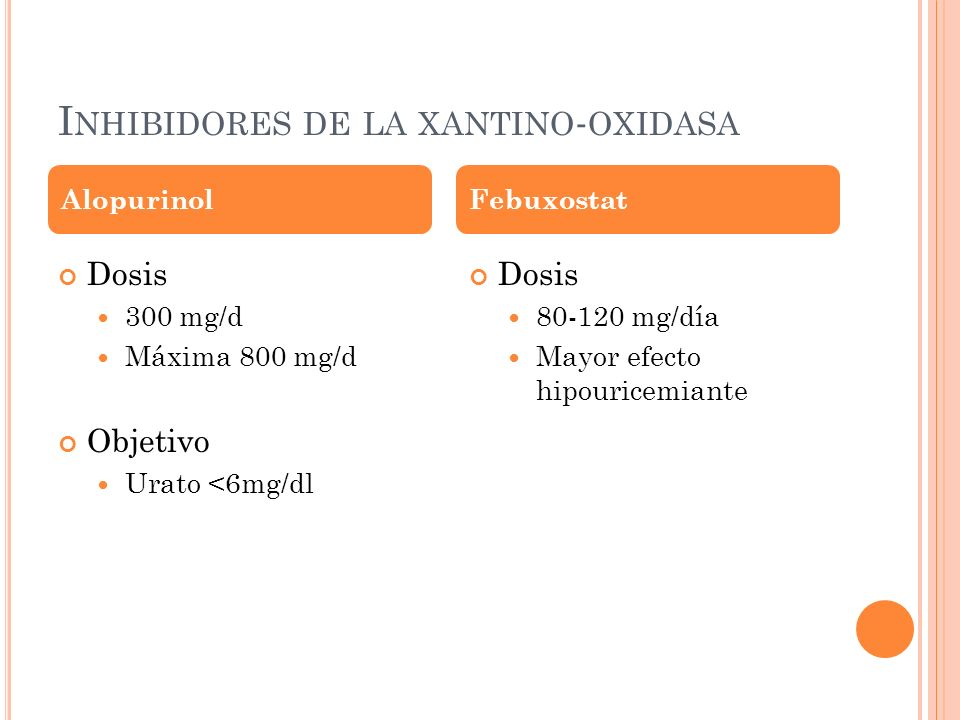 Inhibidores de la xantino-oxidasa