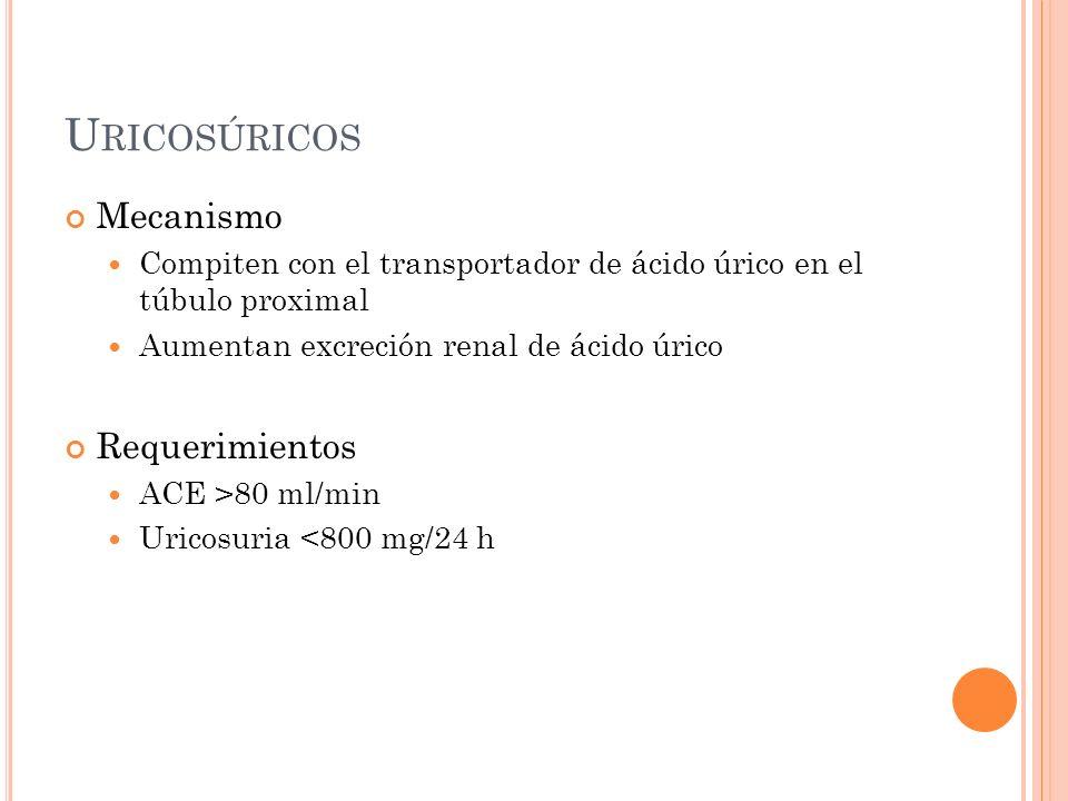 Uricosúricos Mecanismo Requerimientos