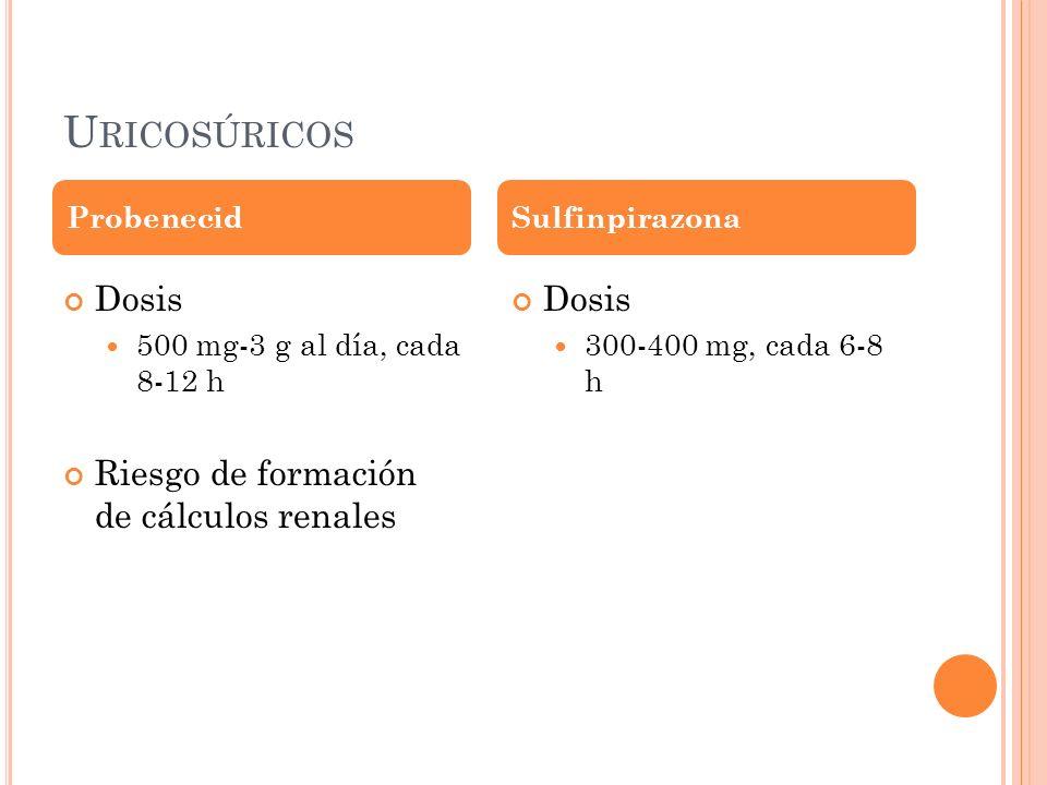 Uricosúricos Dosis Riesgo de formación de cálculos renales Dosis