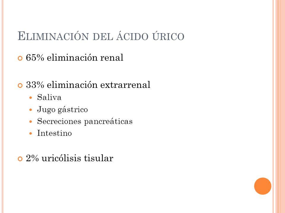 Eliminación del ácido úrico