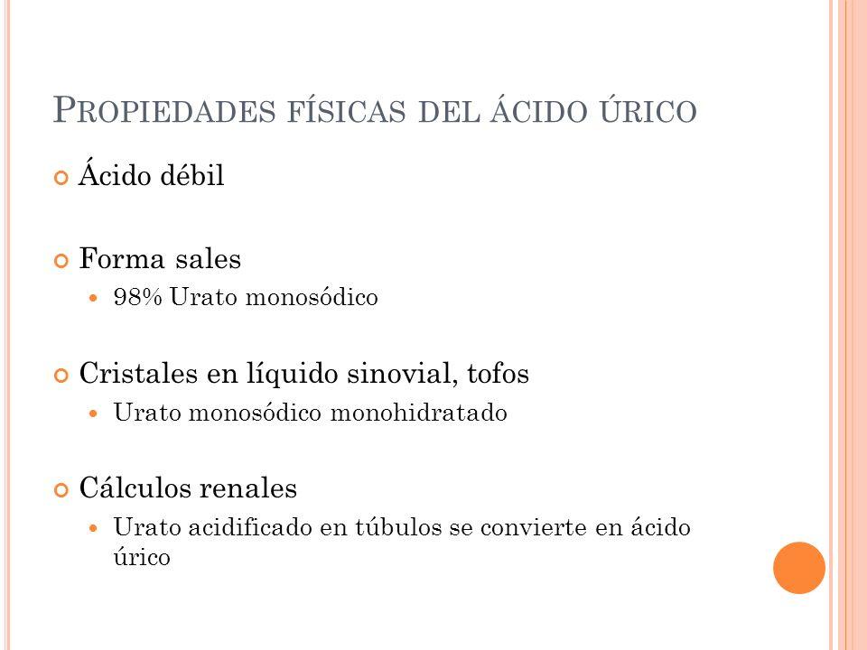 Propiedades físicas del ácido úrico