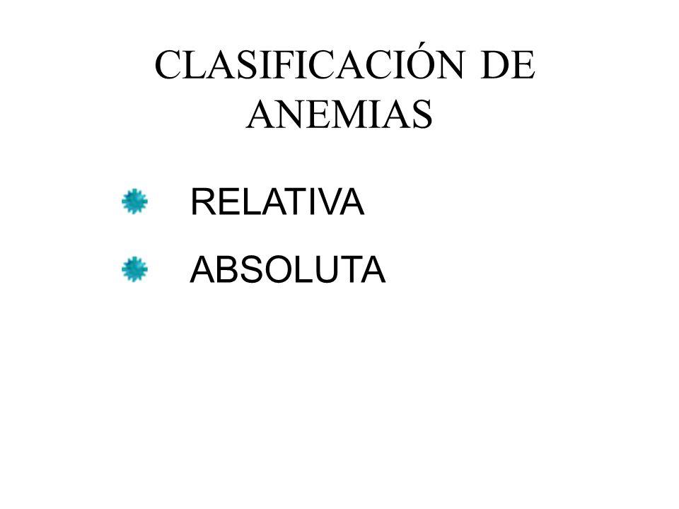 CLASIFICACIÓN DE ANEMIAS